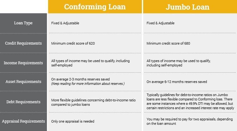 LoanTable.jpg