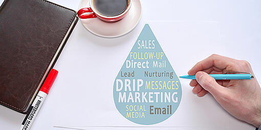 Database drip marketing graphical concept