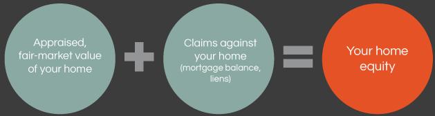 understanding_home_equity